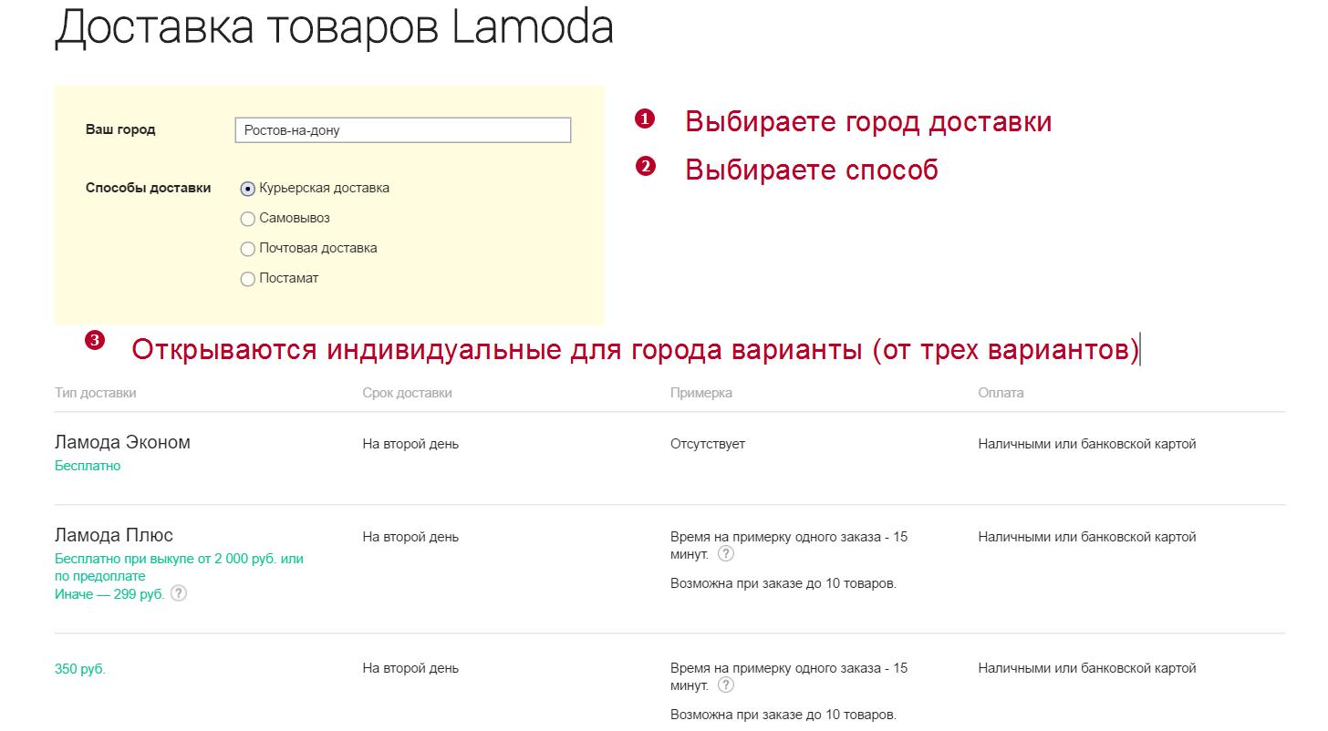 de5b7a59af3 Как создать интернет-магазин  оформляем страницу доставки